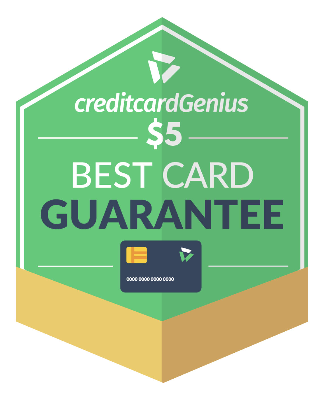 Best Card Guarantee