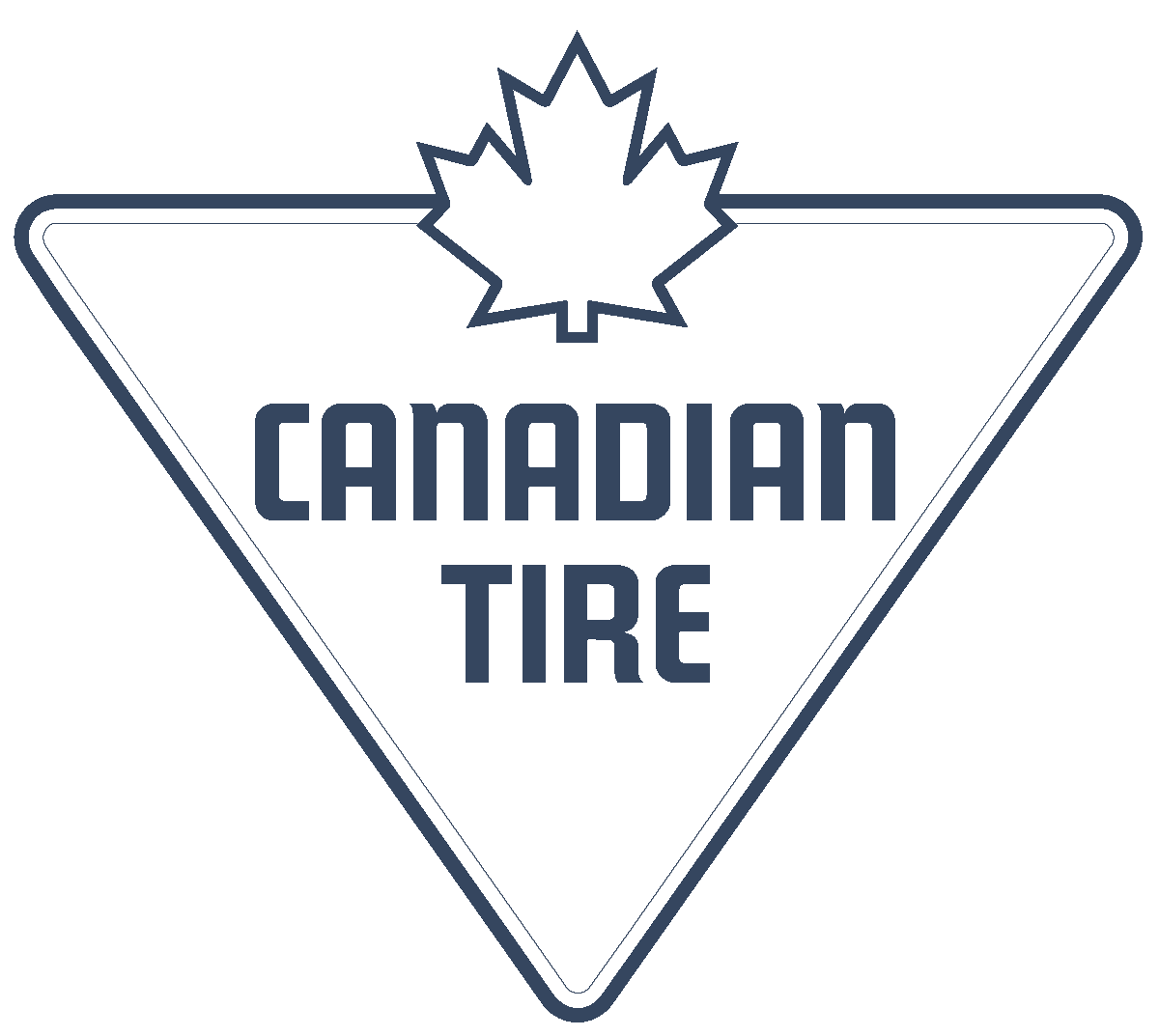 Canadian Tire credit cards